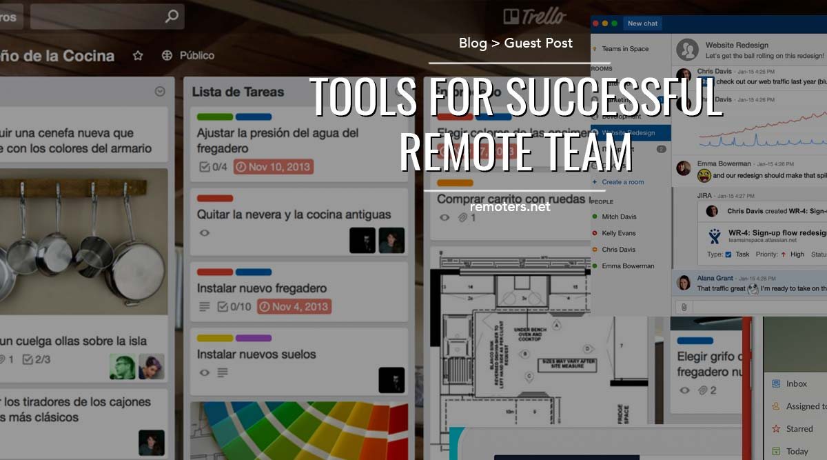 10 Tools For Successful Remote Teams