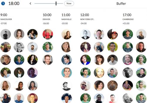 Where are Buffer team members? Timezone.io
